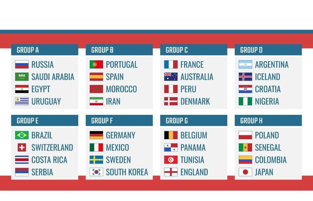 Gruppenübersicht Fussball-WM 2018 in Russland